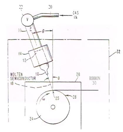 Solar-Tectic LLC LG-Si Ribbon
